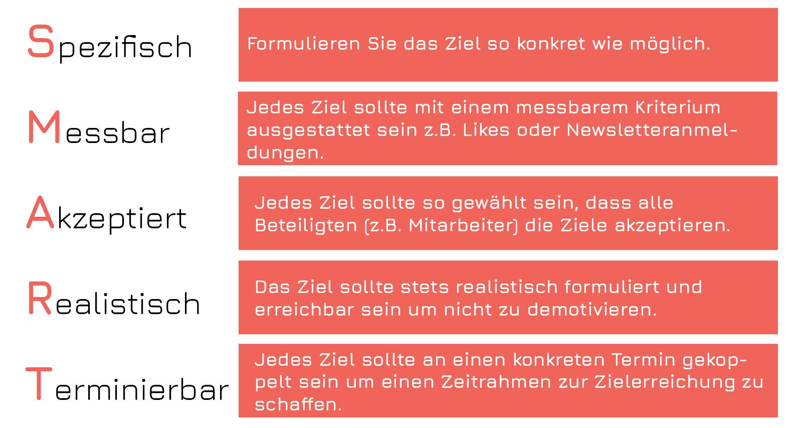 Social Media Strategie Ebersberg - SMART Regel