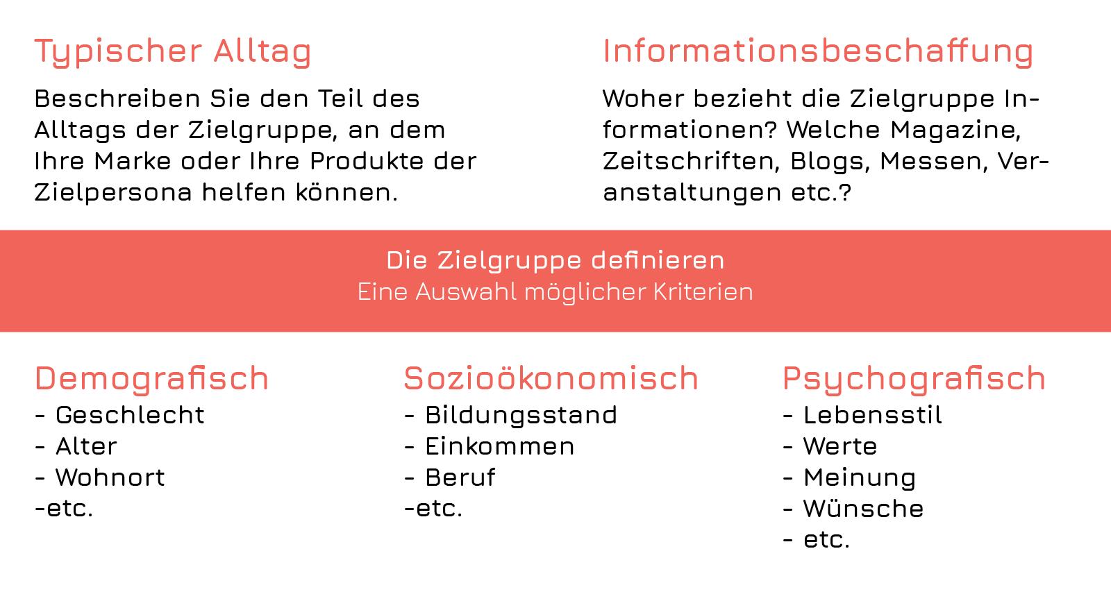 Social Media Strategie Ebersberg - Zielgruppen definieren